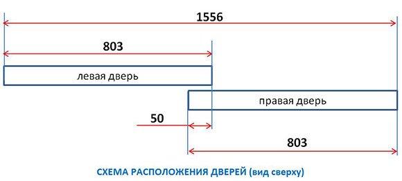 Схема расчет шкаф-купе