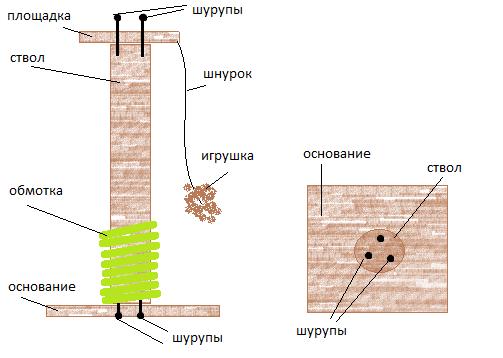 Схема когтеточки для кошки