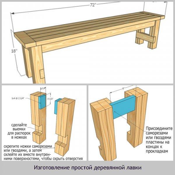 изготовление простой скамьи
