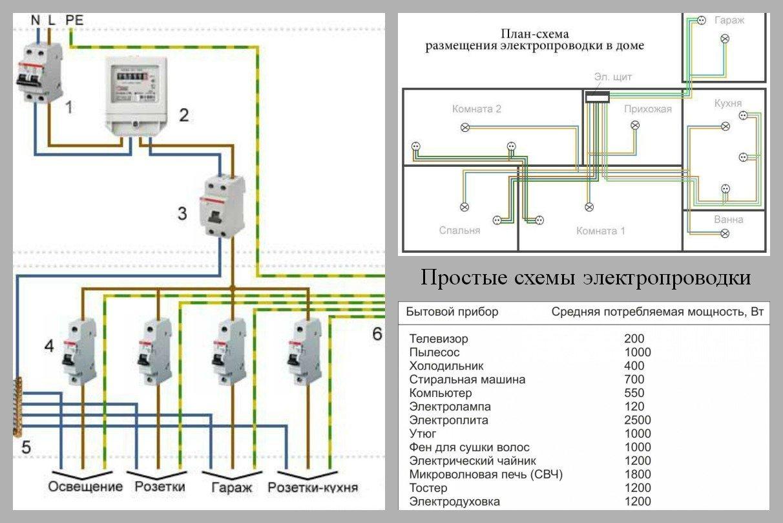 пошаговая инструкция проведения электричества в доме