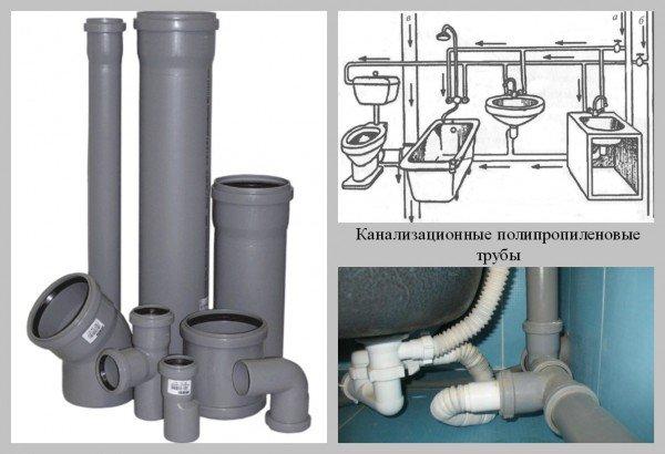 трубы полипропиленовые канализационные