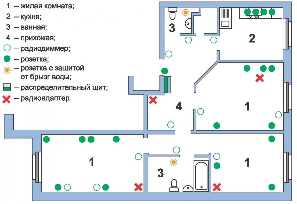 Схема по ремонту дома