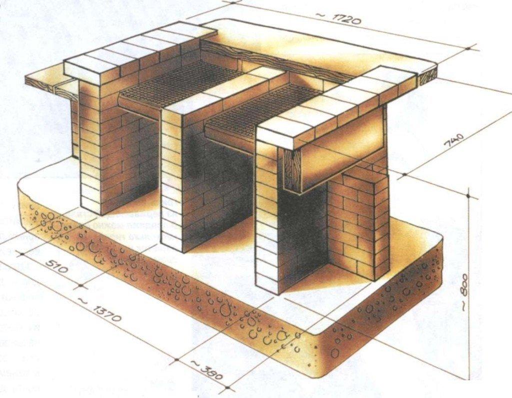 мангалы из железа своими руками схема