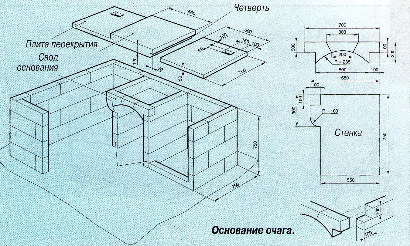 Как сделать мангал из металла: размеры, чертежи, схемы фото 72