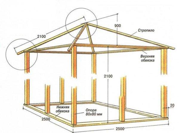 Схема деревянного шатра