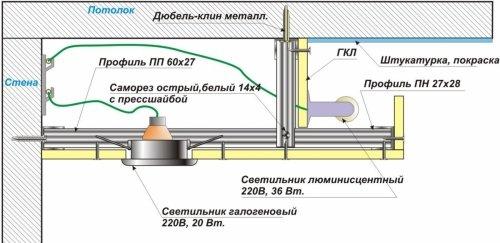 Схема короба с козырьком