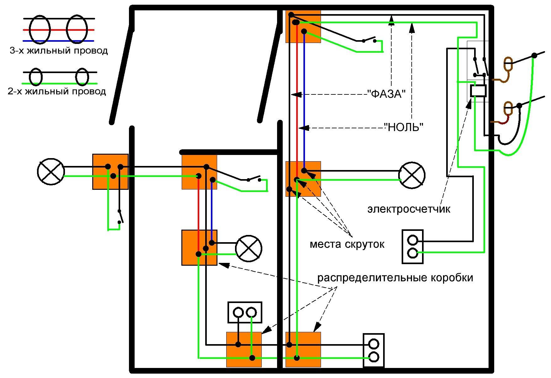 схема проводки для светодиодных ламп