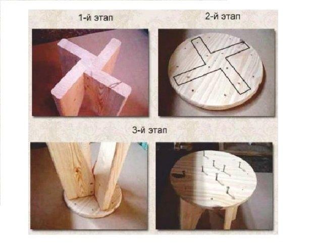 Как своими руками сделать табурет