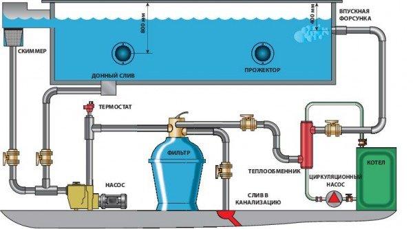 Схема установки вспомогательного оборудования