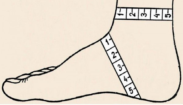 замер ноги