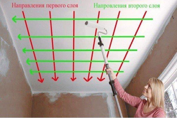 Схема нанесения водоэмульсионной краски на потолок