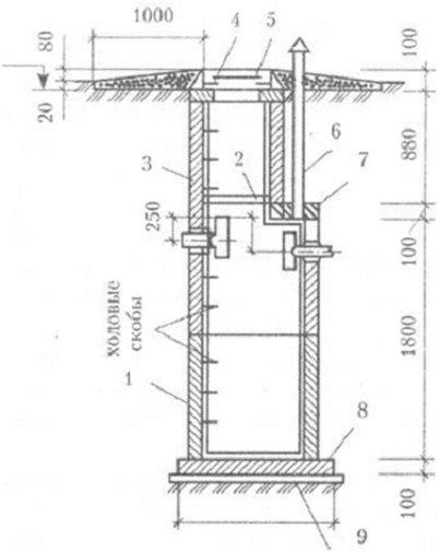 Как сделать выгребную яму для туалета фото 446