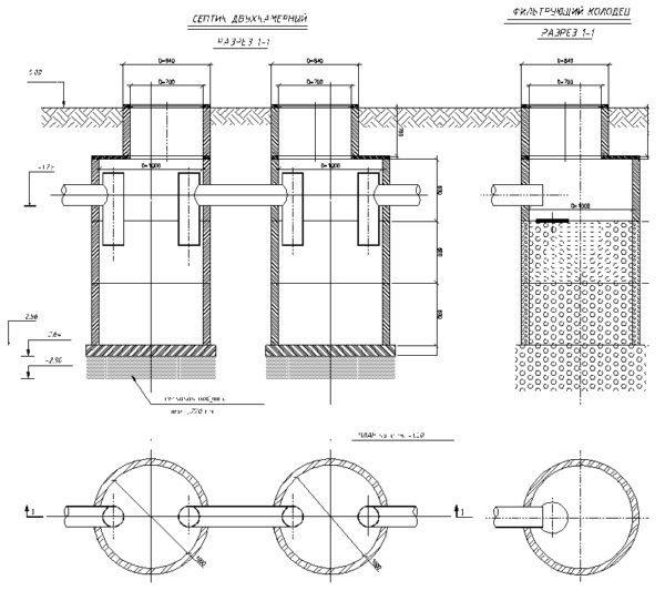 Теплоизоляция на ваз 2106