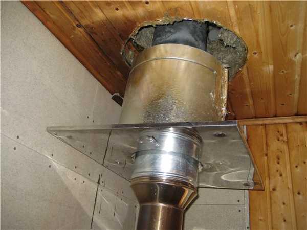 Печь для бани из трубы своими руками фото 699