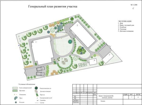 Генеральный план участка для проектирования забора