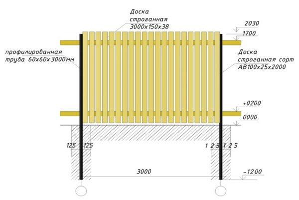 Расчёт параметров секции забора