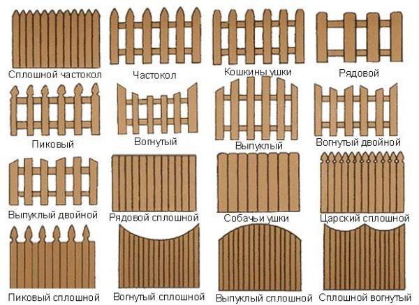 Варианты исполнения вертикального штакетника