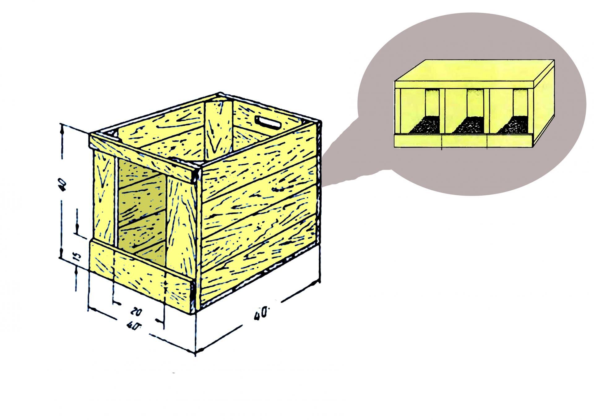 Как построить гнезда для индоуток своими руками: чертежи 62