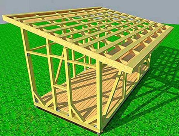 Установка крыши сарая для уток