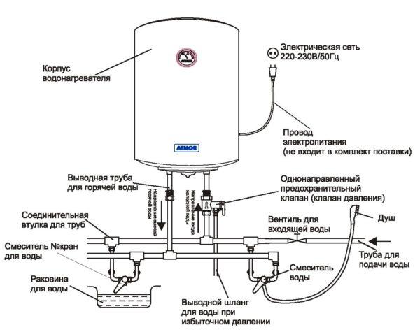 Схема бойлера для нагревания воды