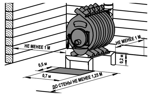 Установке бренерана, схема расположения