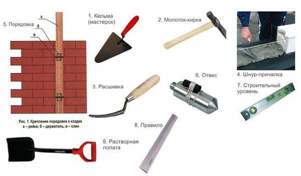 Инструмент печника