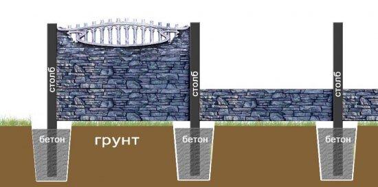Столбы для забора из бетонных блоков