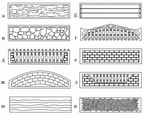 Виды оград