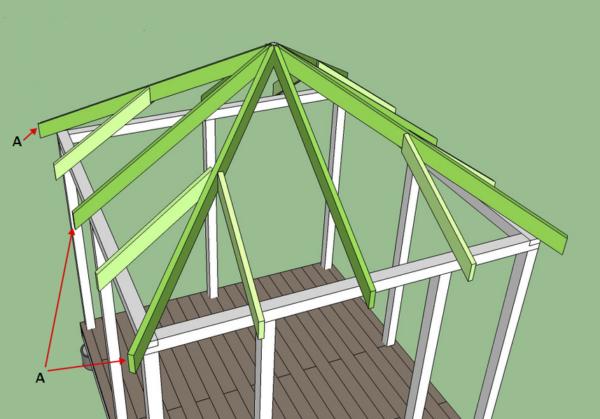 Этап создания крыши беседки (фото 4)