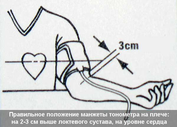 Как правильно измерить давление