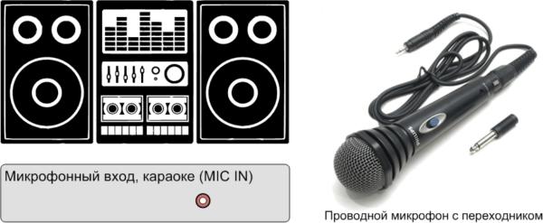 Подключение микрофона к музыкальному центру