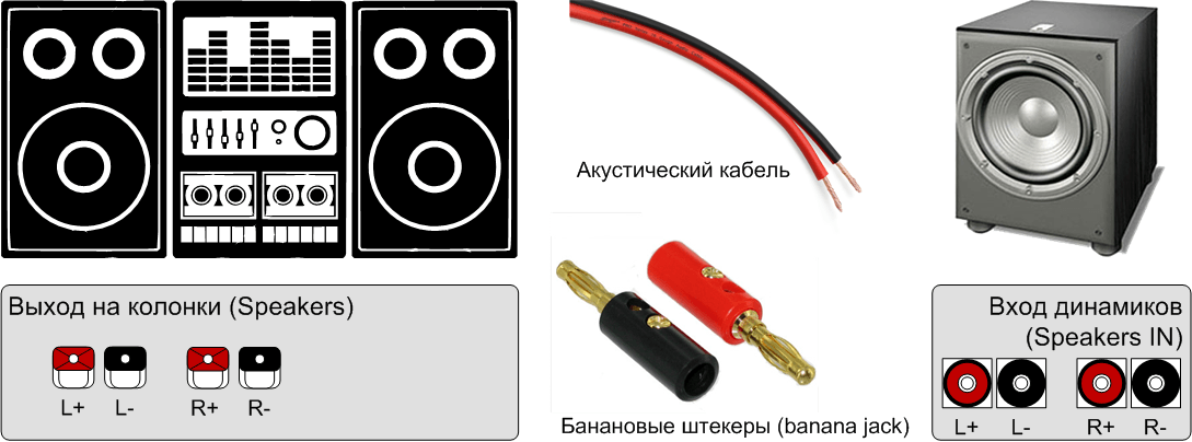 Как подключить к музыкальному центру телевизор, ноутбук или компьютер