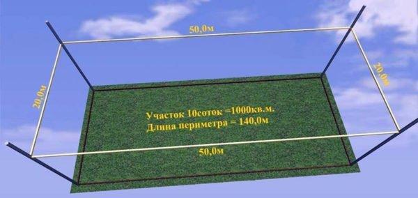 Прямоугольный земельный надел