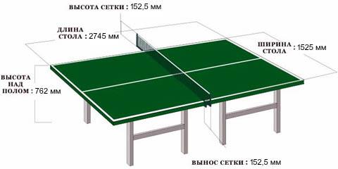 размеры стола для пинг-понга