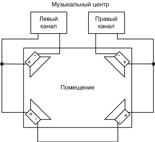 Схема подключения дополнительных колонок