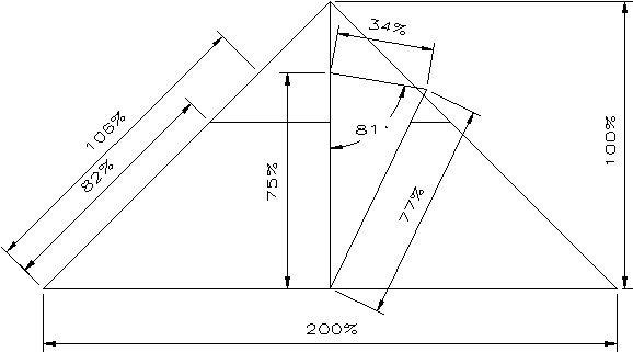Схема треугольного змея