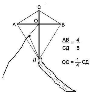 Схема воздушного змея «Ромб»