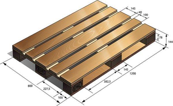 Типоразмер деревянного поддона