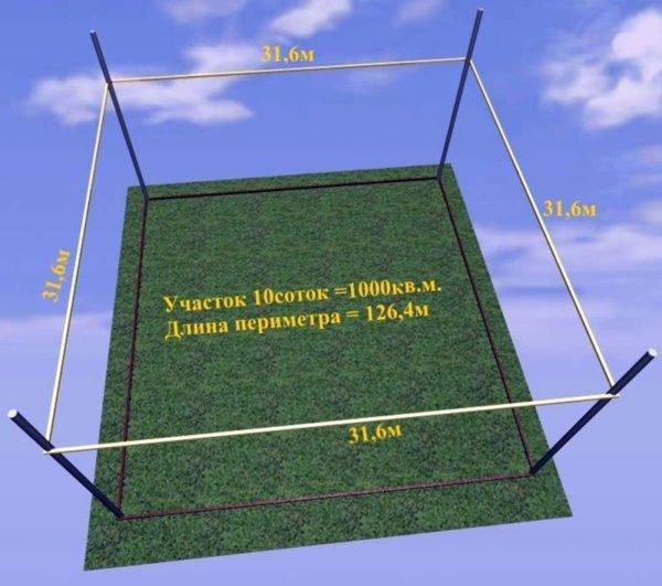 Земельный надел квадратной формы
