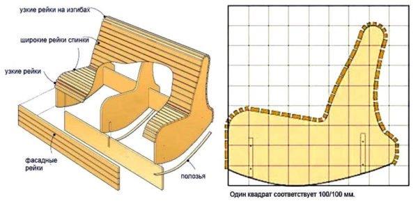 Диван-качалка из фанеры