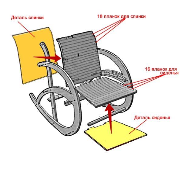 Как сделать простую кресло качалку