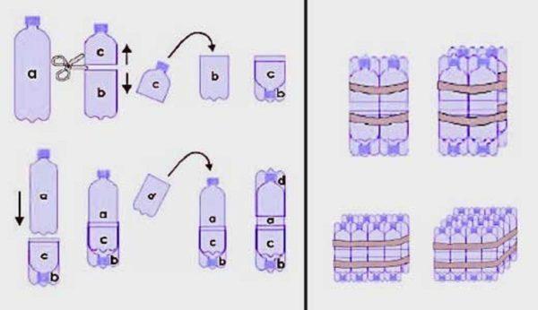 Подготовка пластиковых бутылок