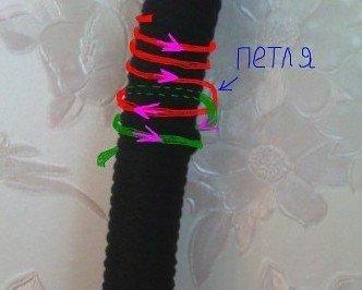 Принцип обмотки обруча шнуром