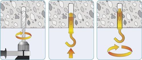 Принцип установки потолочного крюка