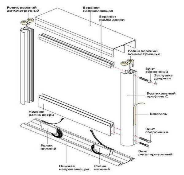 Схема раздвижных дверей