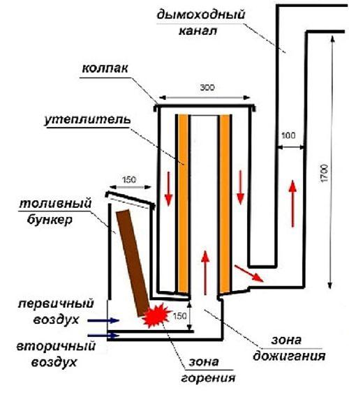 Печь ракета чертеж