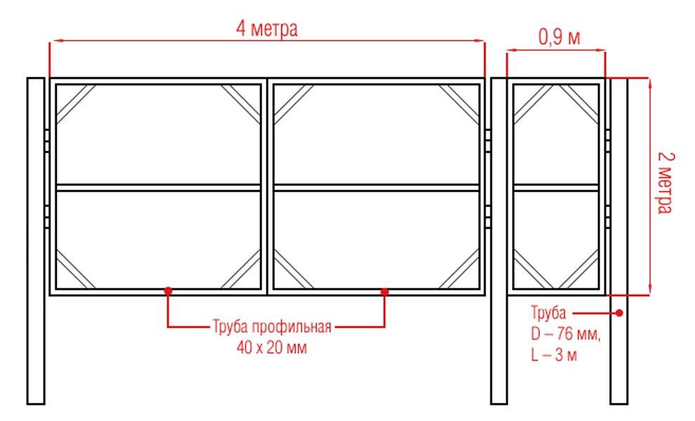 Схемы каркасов распашных ворот