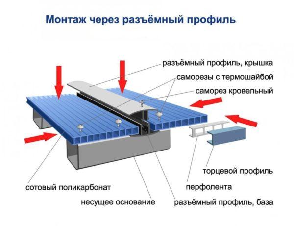 Схема установки поликарбоната