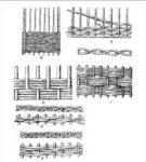 Схемы горизонтального плетения