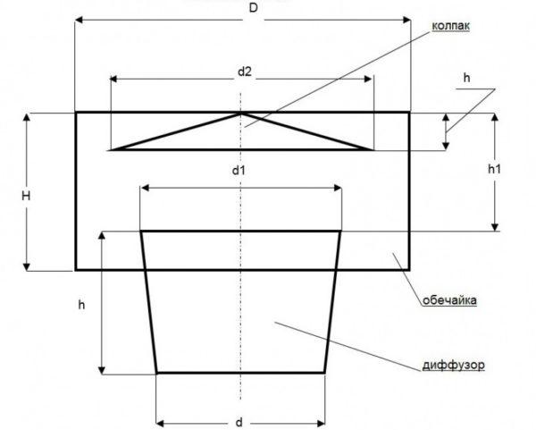Устройство дефлектора